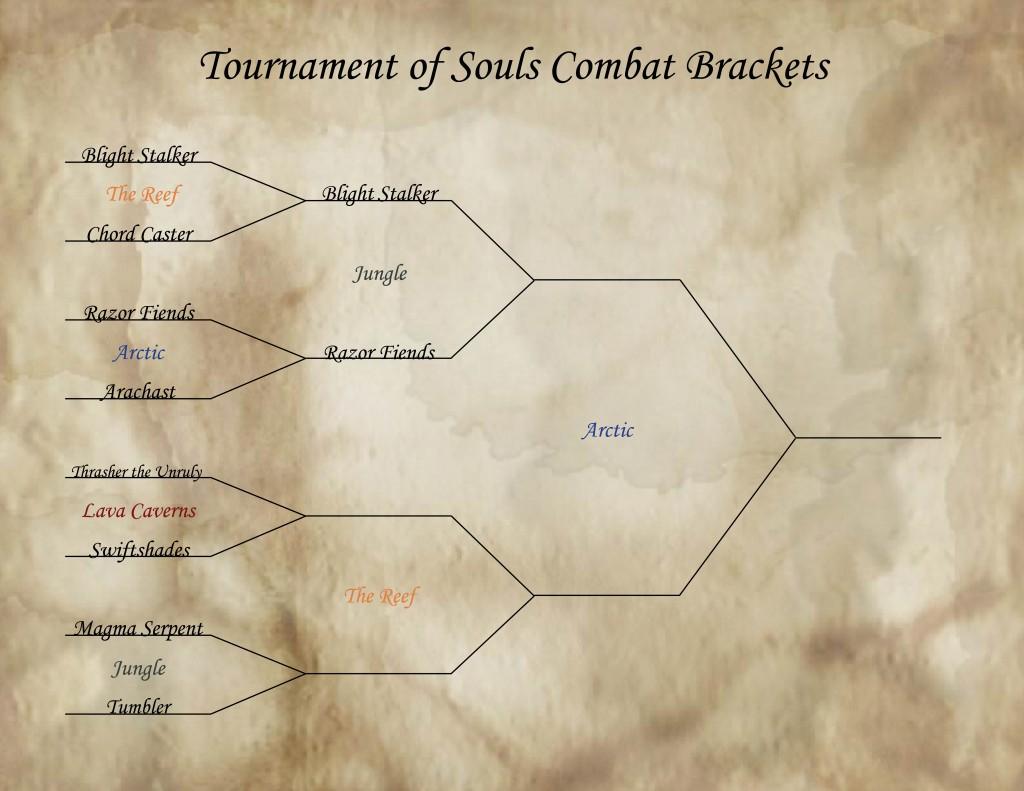 Tournament Brackets - 2nd Match