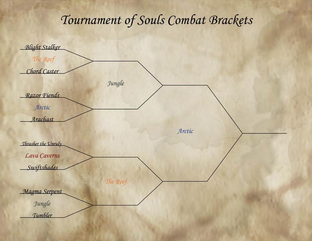 Tournament Brackets - Initial