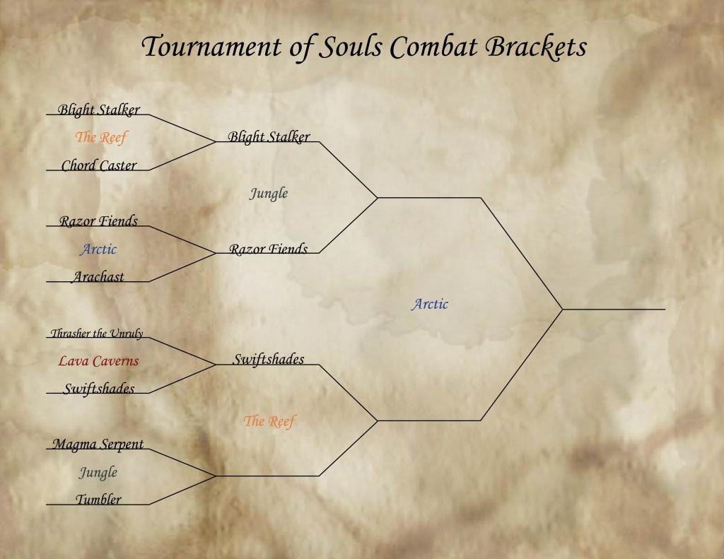 Tournament Brackets - 3rd Match