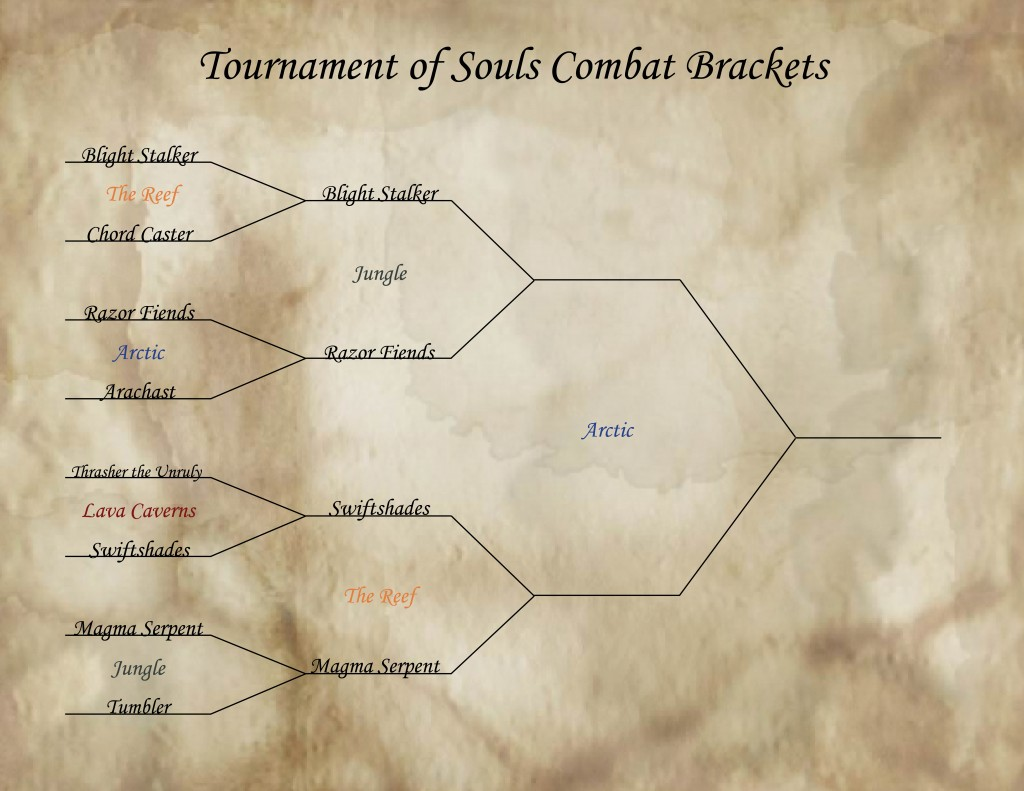 Tournament Brackets - 4th Match