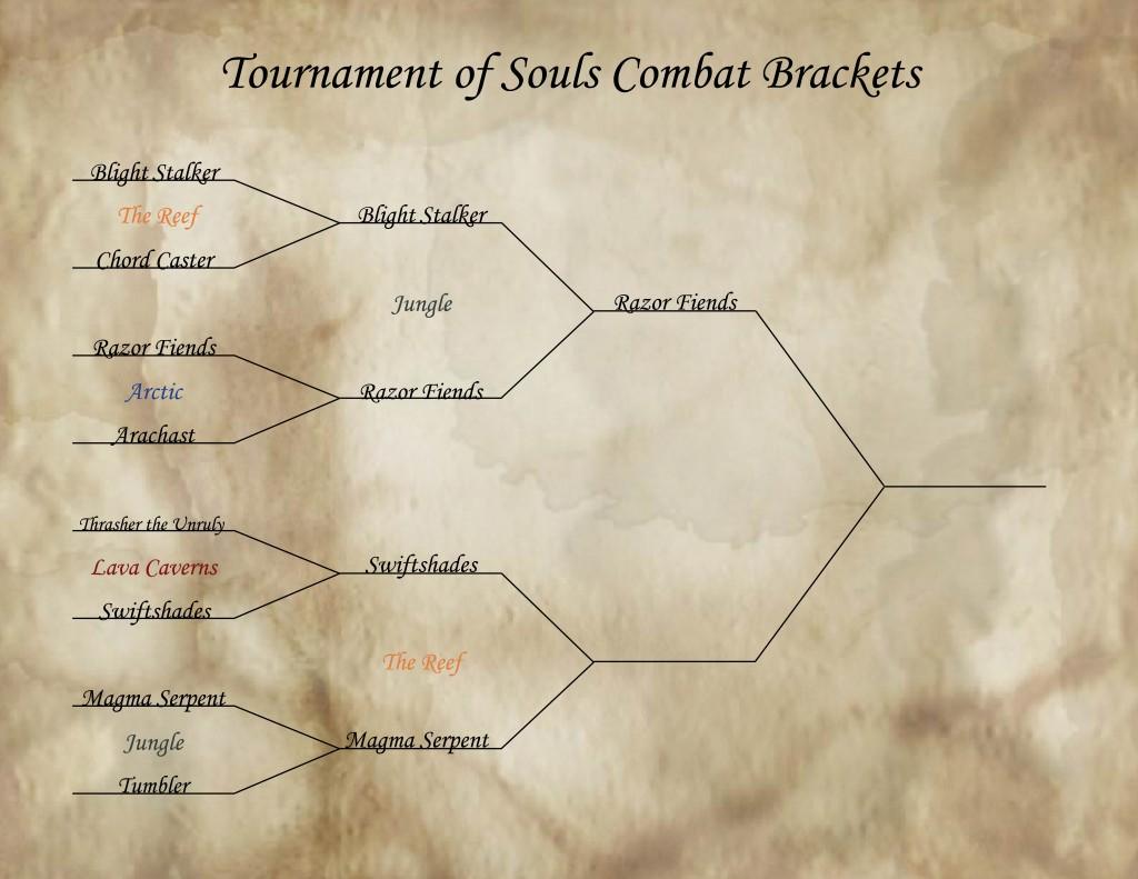 Tournament Brackets - 5th Match