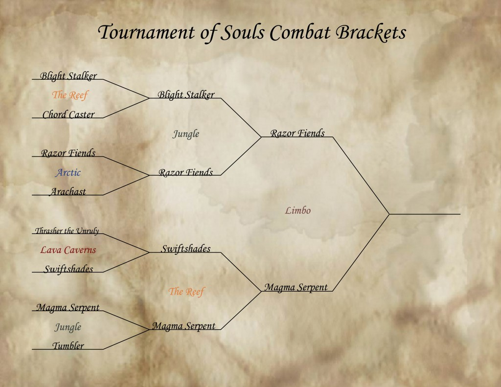 Tournament Brackets - 6th Match